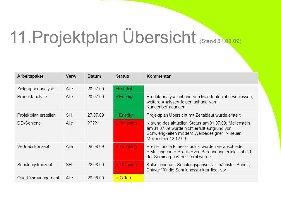 11.Projektplan Übersicht (Stand 31.08.09)