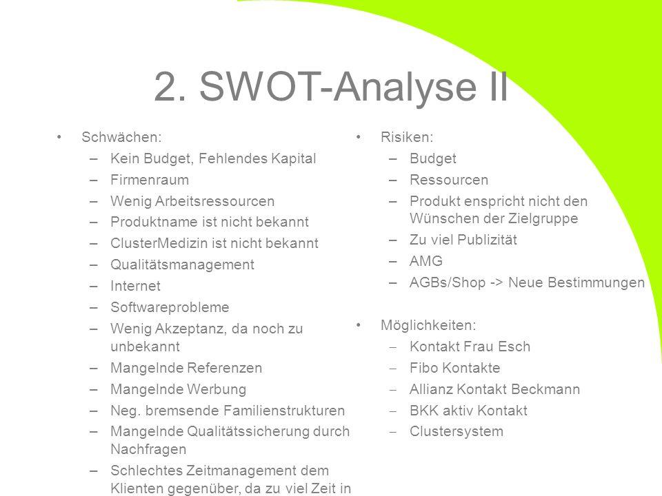 2. SWOT-Analyse II Schwächen: Kein Budget, Fehlendes Kapital