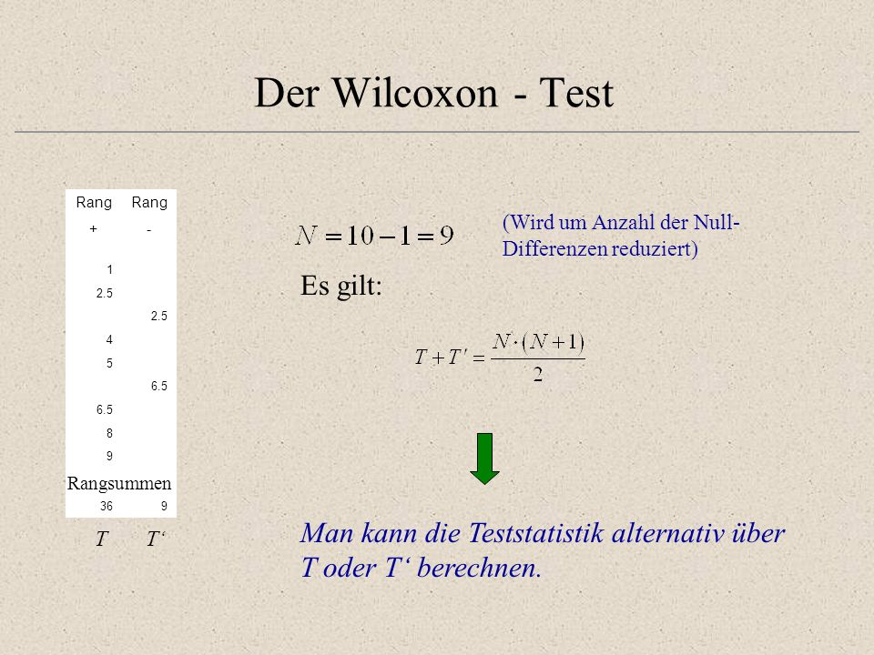 Der Wilcoxon - Test Es gilt: