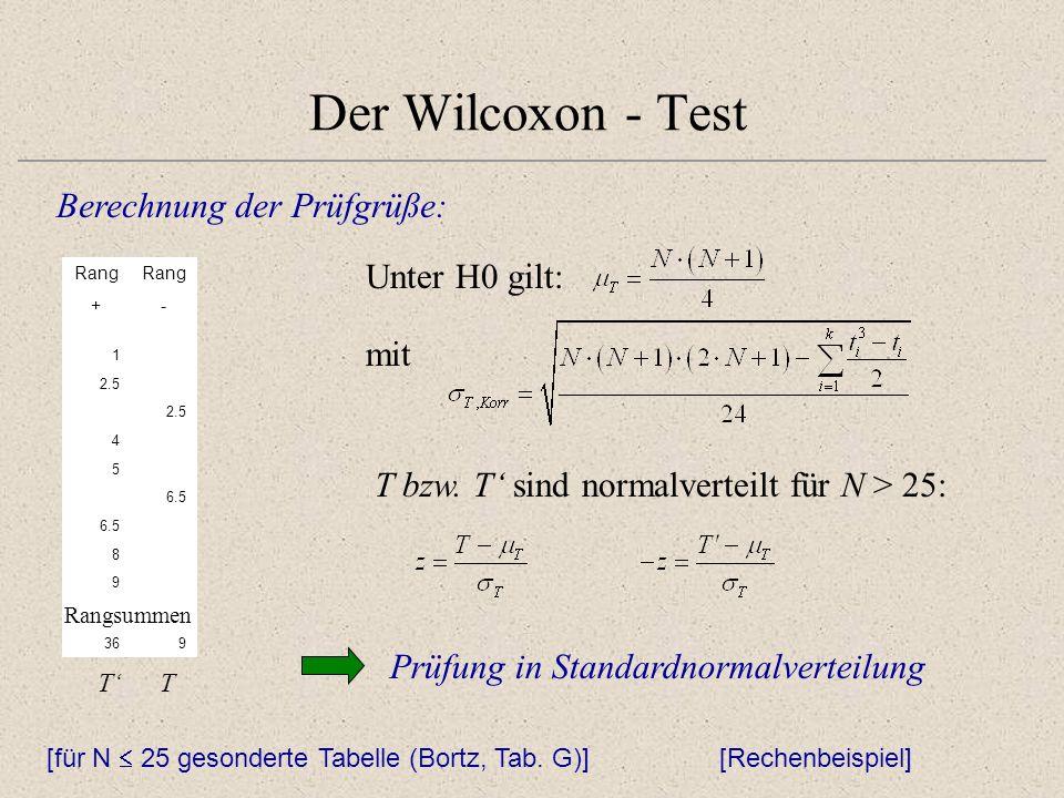 Der Wilcoxon - Test Berechnung der Prüfgrüße: Unter H0 gilt: mit