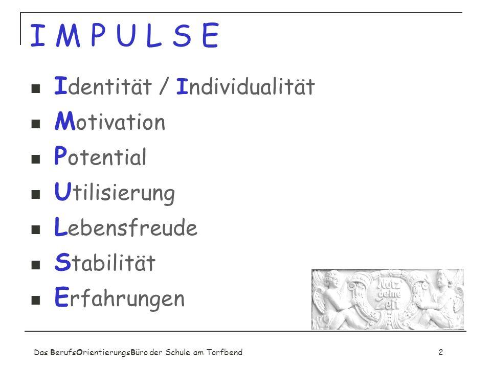 I M P U L S E Identität / Individualität Motivation Potential