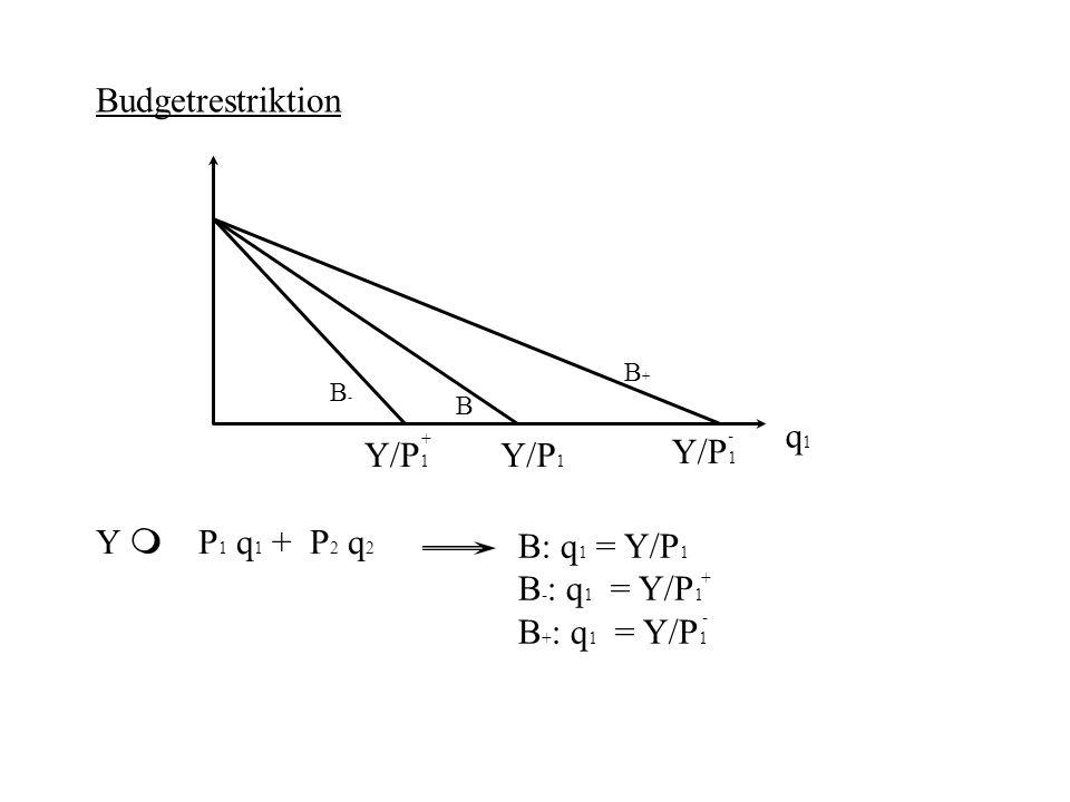 Budgetrestriktion q1 Y/P1 Y/P1 Y/P1 Y m P1 q1 + P2 q2 B: q1 = Y/P1