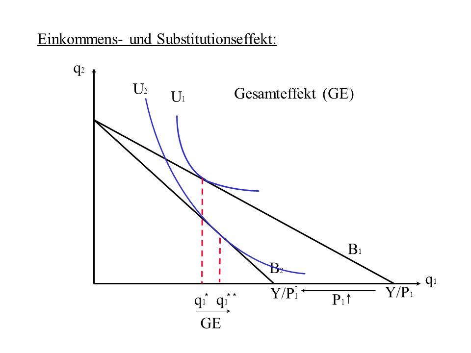Einkommens- und Substitutionseffekt: