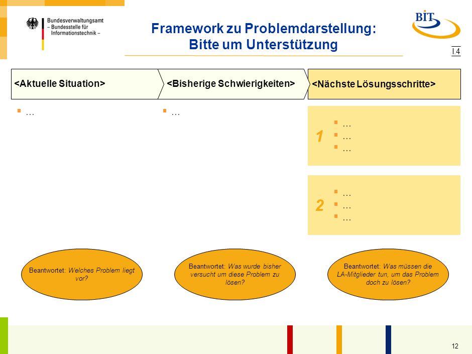 Framework zu Problemdarstellung: Bitte um Unterstützung
