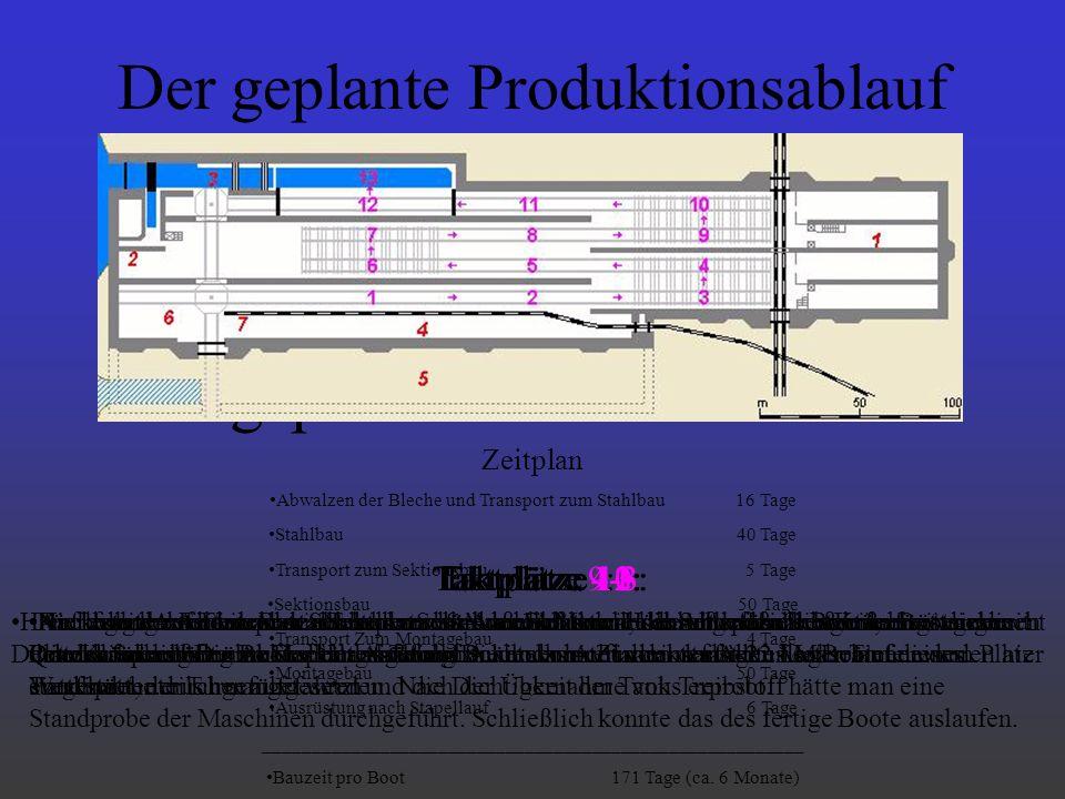 Der geplante Produktionsablauf