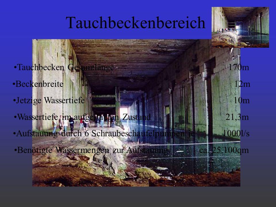 Tauchbeckenbereich Tauchbecken Gesamtlänge 170m Beckenbreite 12m