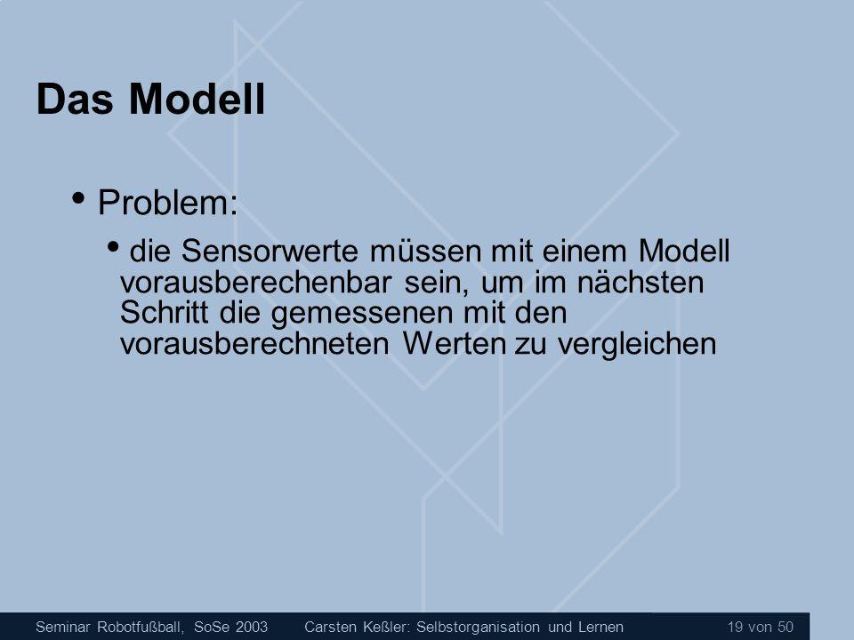 Das Modell Problem: