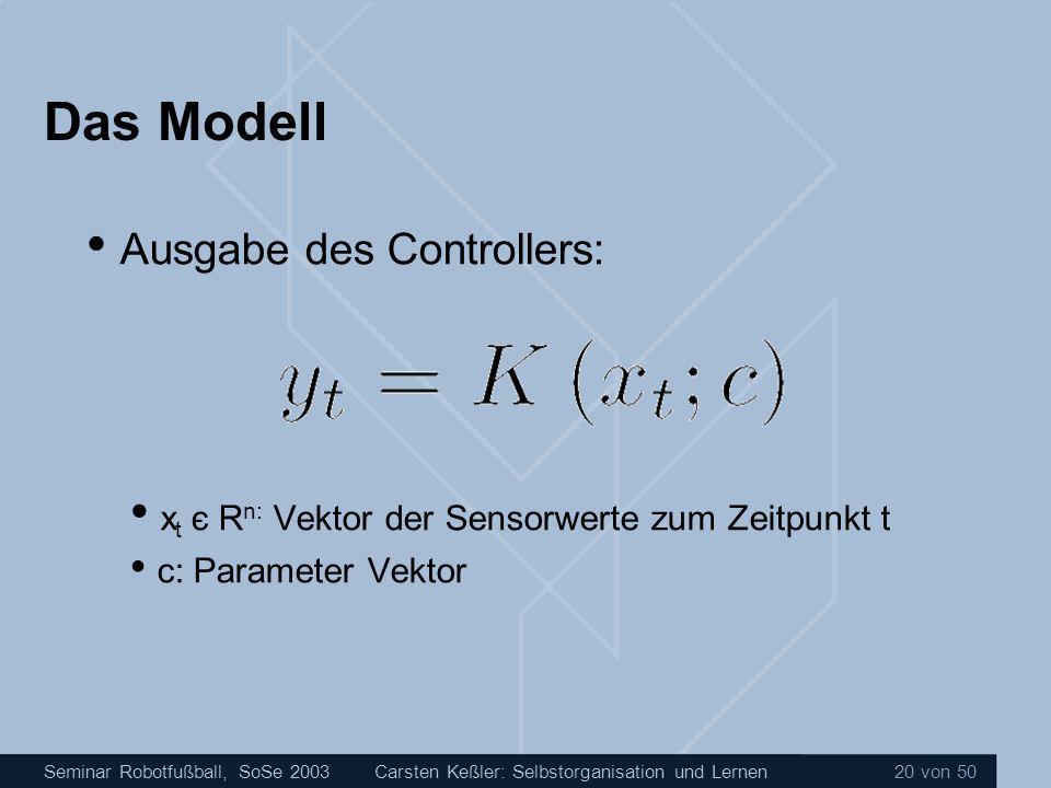 Das Modell Ausgabe des Controllers: