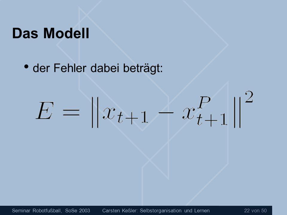 Das Modell der Fehler dabei beträgt: