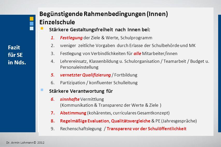 Begünstigende Rahmenbedingungen (Innen) Einzelschule
