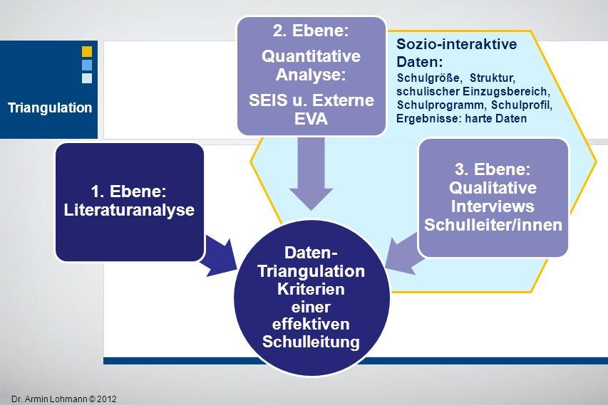 Daten-TriangulationKriterien einer effektiven Schulleitung