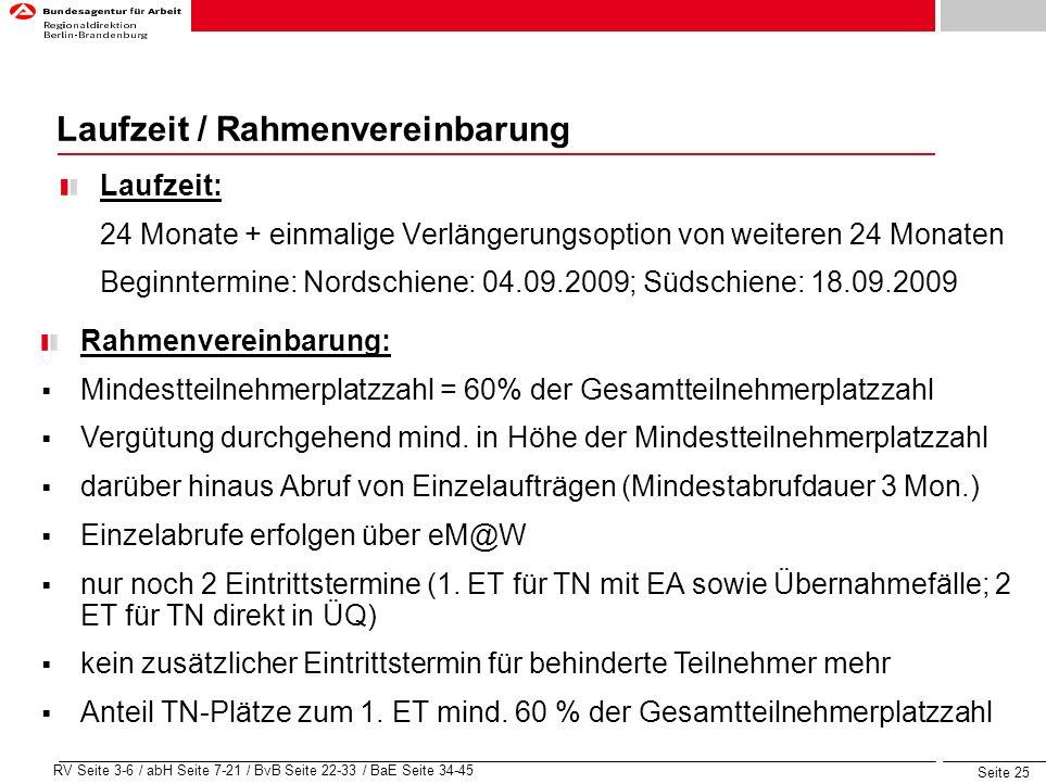 Laufzeit / Rahmenvereinbarung