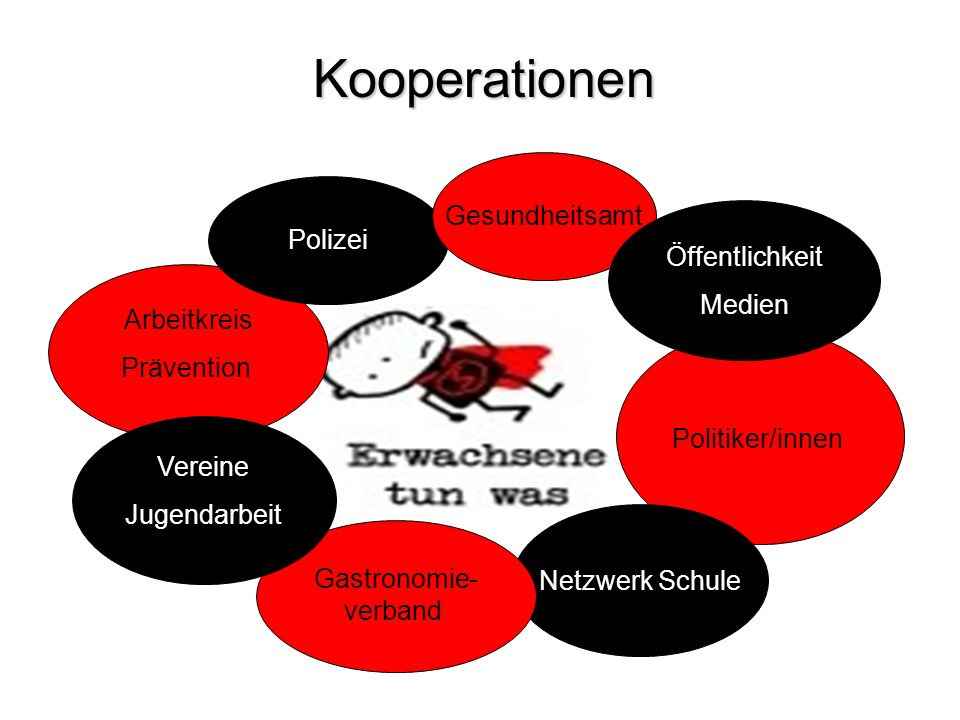 Kooperationen Gesundheitsamt Polizei Öffentlichkeit Medien Arbeitkreis