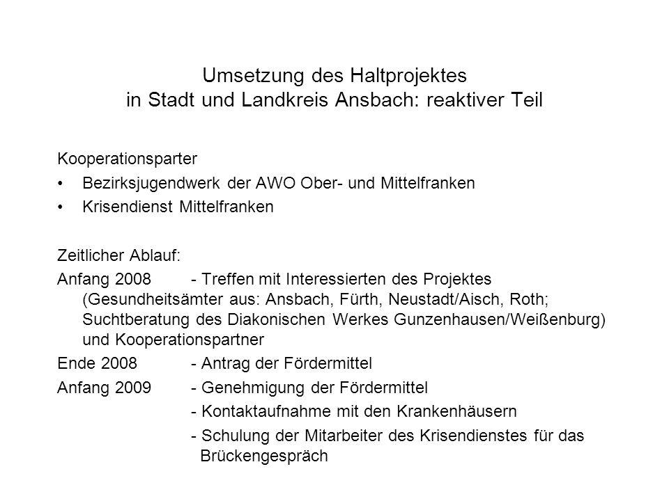 Umsetzung des Haltprojektes in Stadt und Landkreis Ansbach: reaktiver Teil