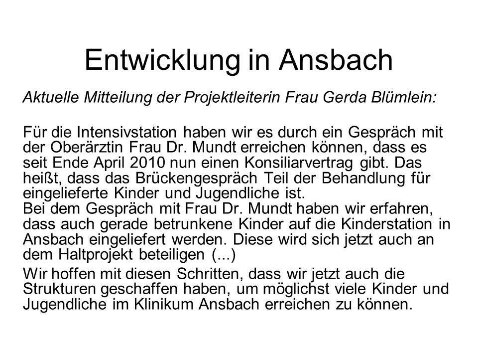 Entwicklung in Ansbach