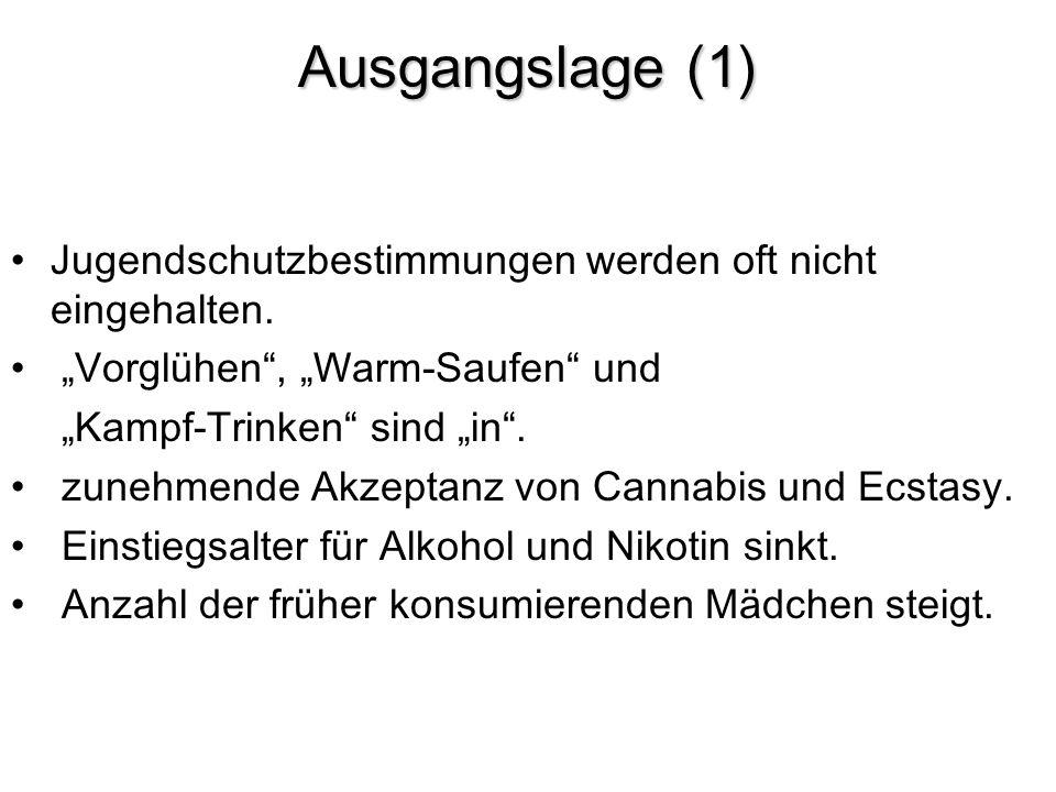 """Ausgangslage (1) Jugendschutzbestimmungen werden oft nicht eingehalten. """"Vorglühen , """"Warm-Saufen und."""