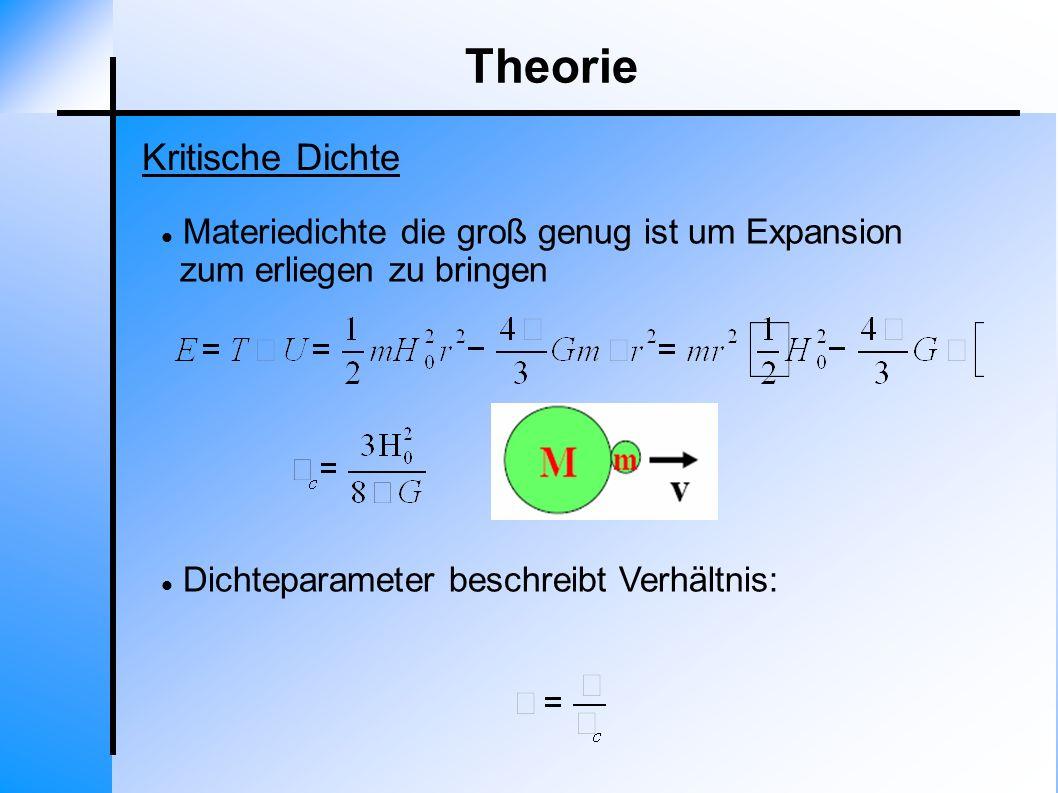 Theorie Kritische Dichte Materiedichte die groß genug ist um Expansion