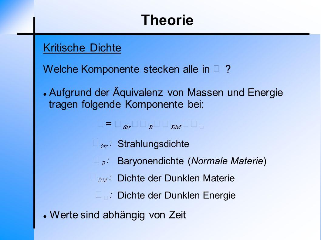 Theorie Kritische Dichte Welche Komponente stecken alle in
