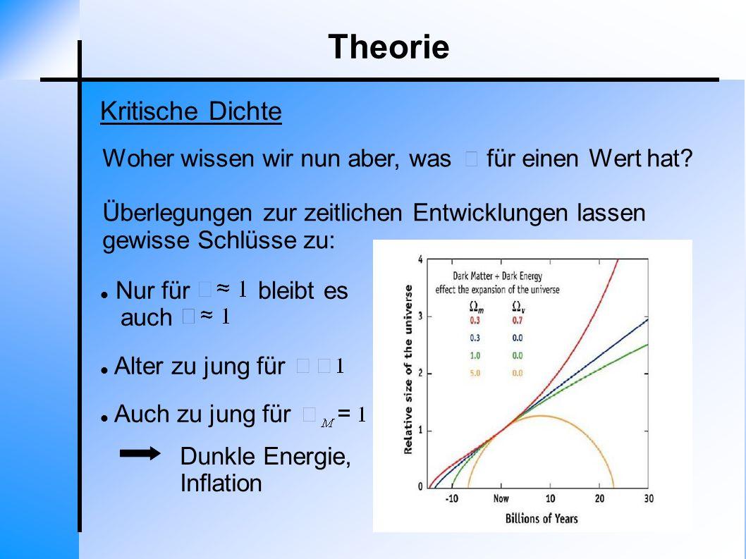 Theorie Kritische Dichte