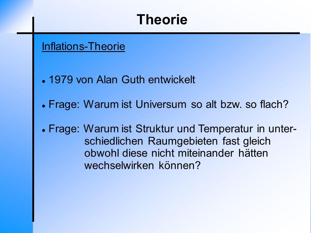 Theorie Inflations-Theorie 1979 von Alan Guth entwickelt