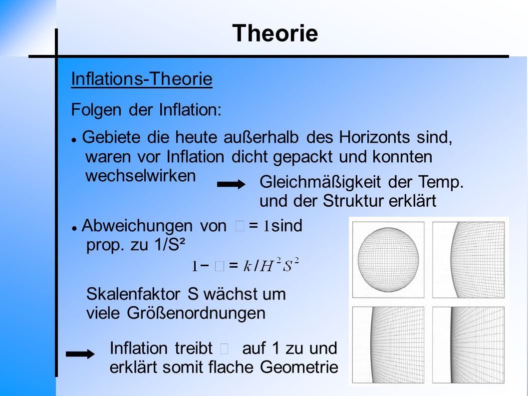 Theorie Inflations-Theorie Folgen der Inflation: