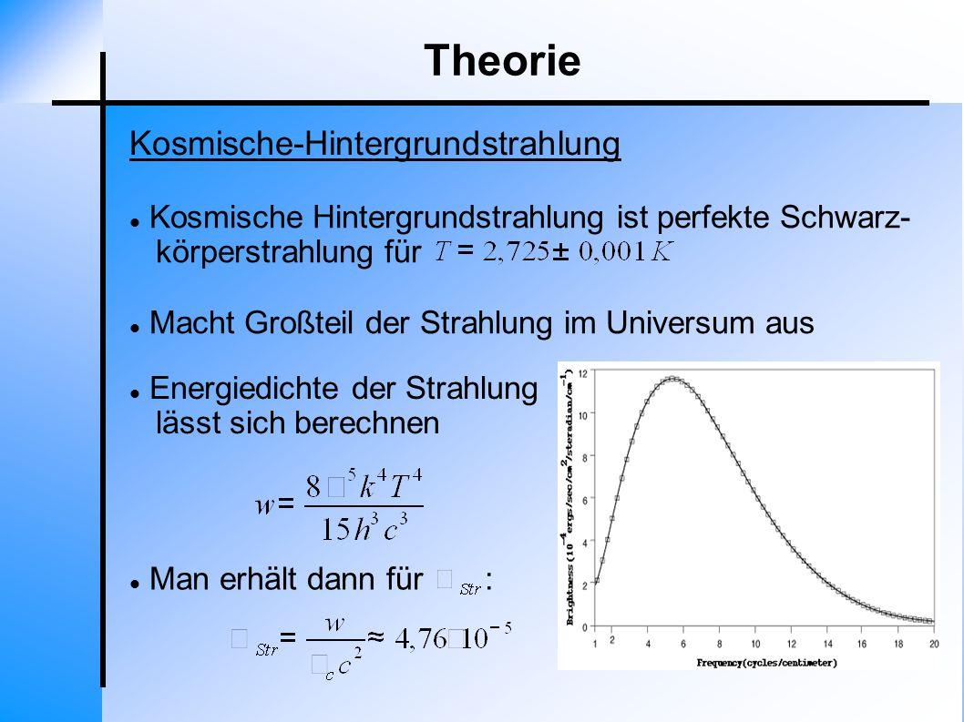 Theorie Kosmische-Hintergrundstrahlung