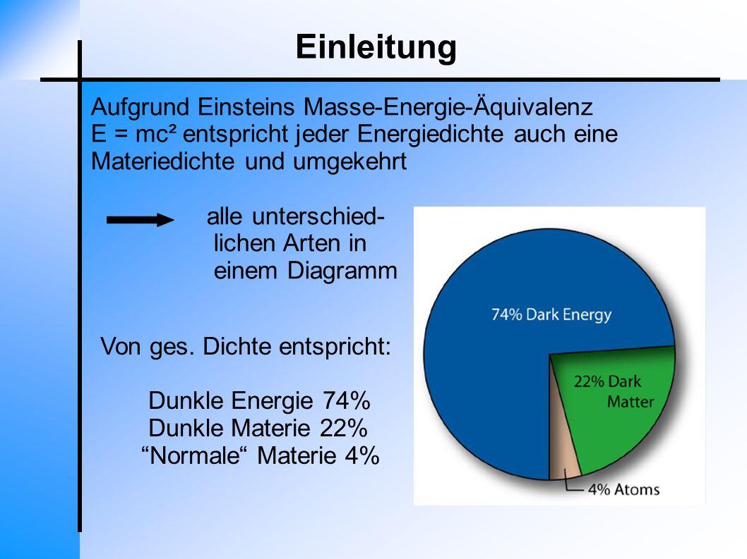 Einleitung Aufgrund Einsteins Masse-Energie-Äquivalenz