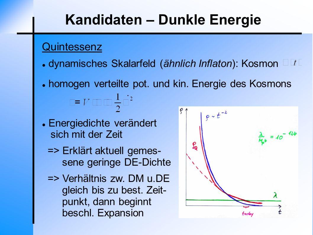 Kandidaten – Dunkle Energie
