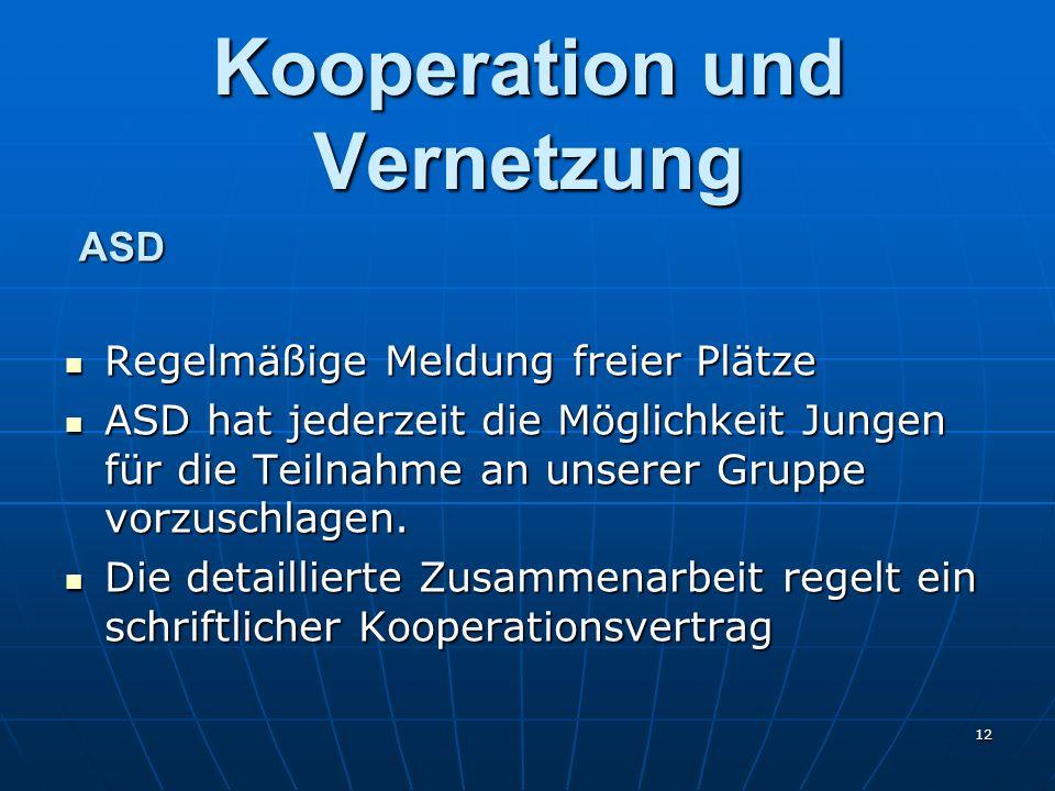 Kooperation und Vernetzung