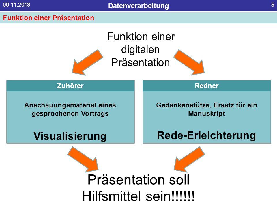 Präsentation soll Hilfsmittel sein!!!!!!