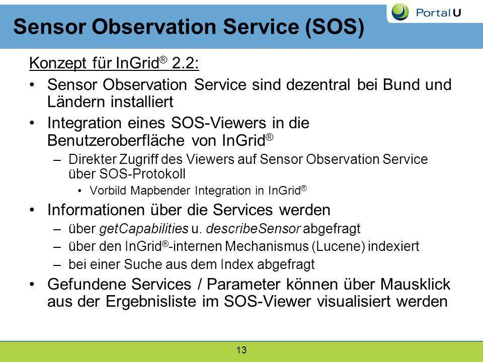 Sensor Observation Service (SOS)