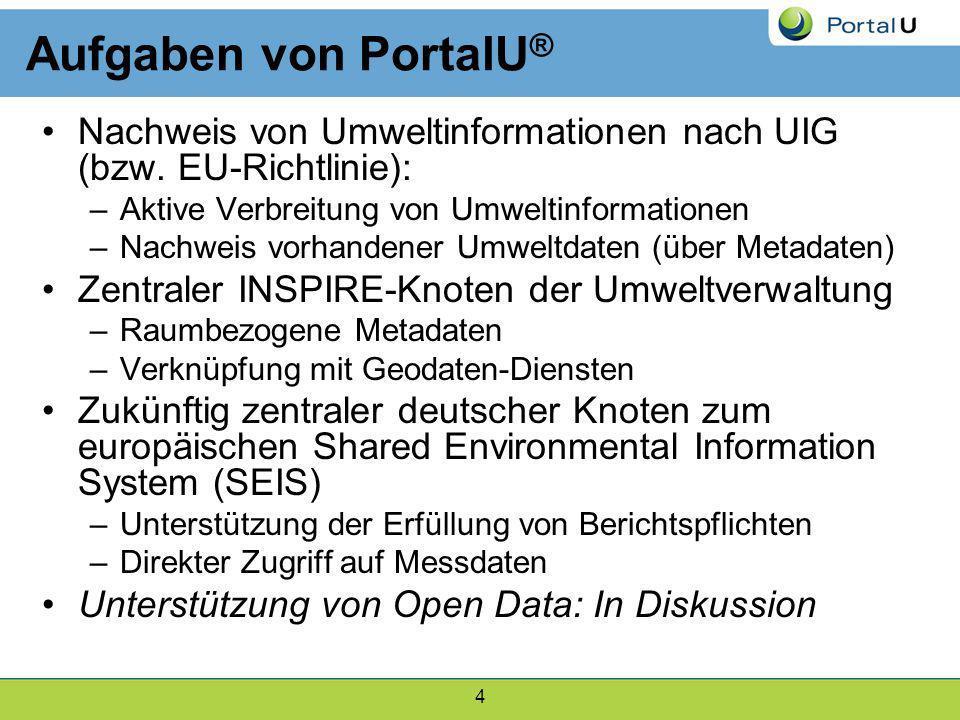 Aufgaben von PortalU® Nachweis von Umweltinformationen nach UIG (bzw. EU-Richtlinie): Aktive Verbreitung von Umweltinformationen.