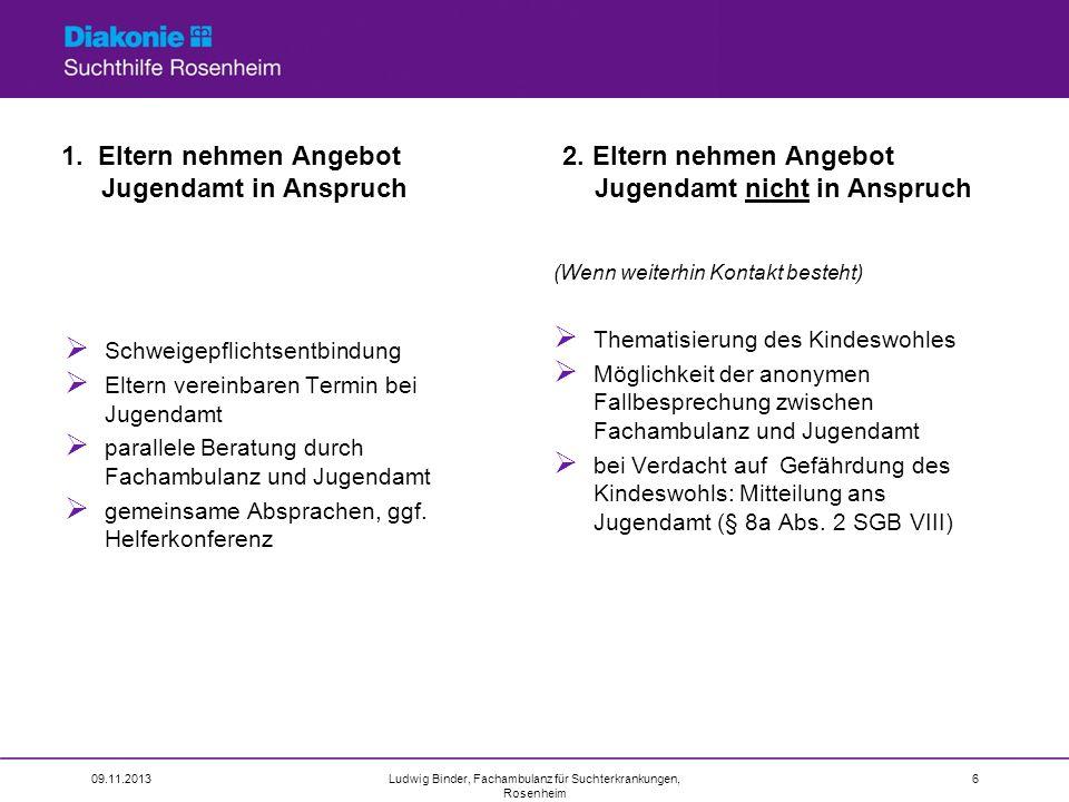 Ludwig Binder, Fachambulanz für Suchterkrankungen, Rosenheim