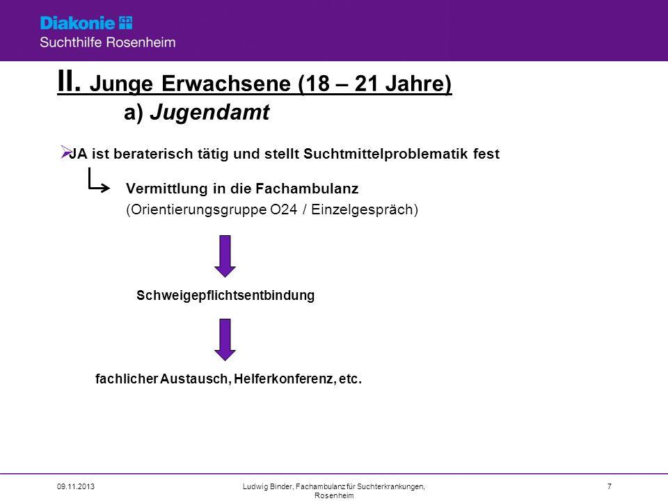 II. Junge Erwachsene (18 – 21 Jahre) a) Jugendamt