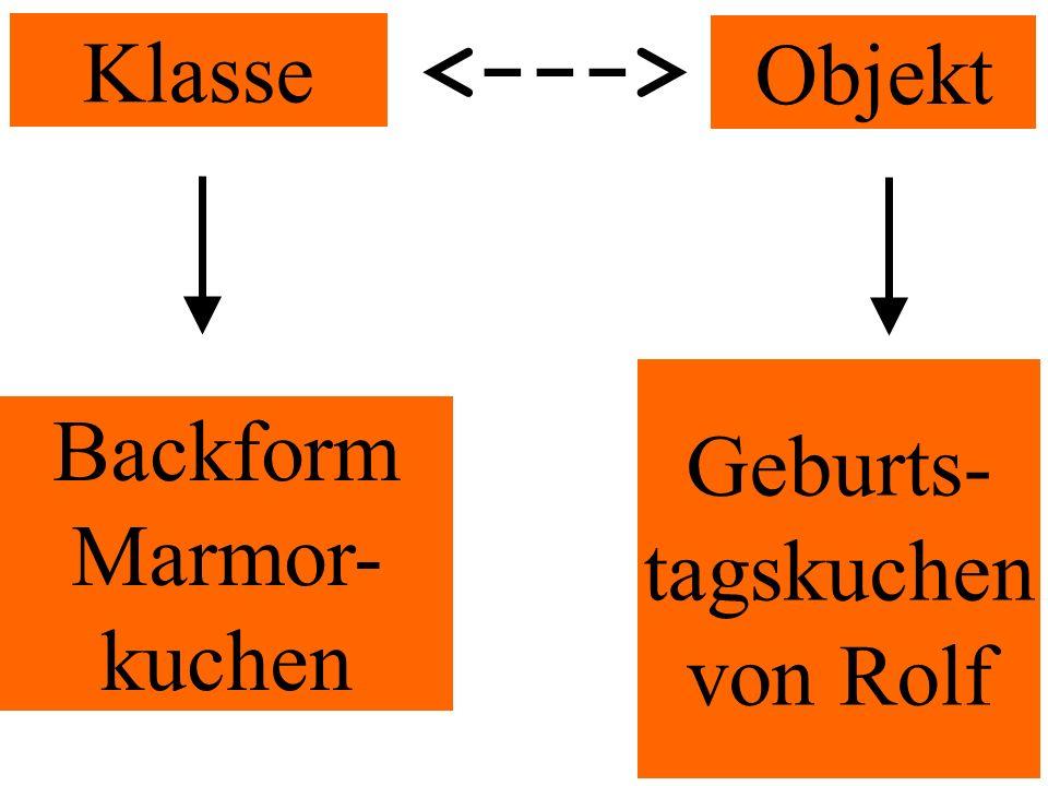 Klasse <---> Objekt Geburts- tagskuchen von Rolf Backform Marmor- kuchen