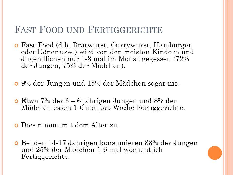 Fast Food und Fertiggerichte