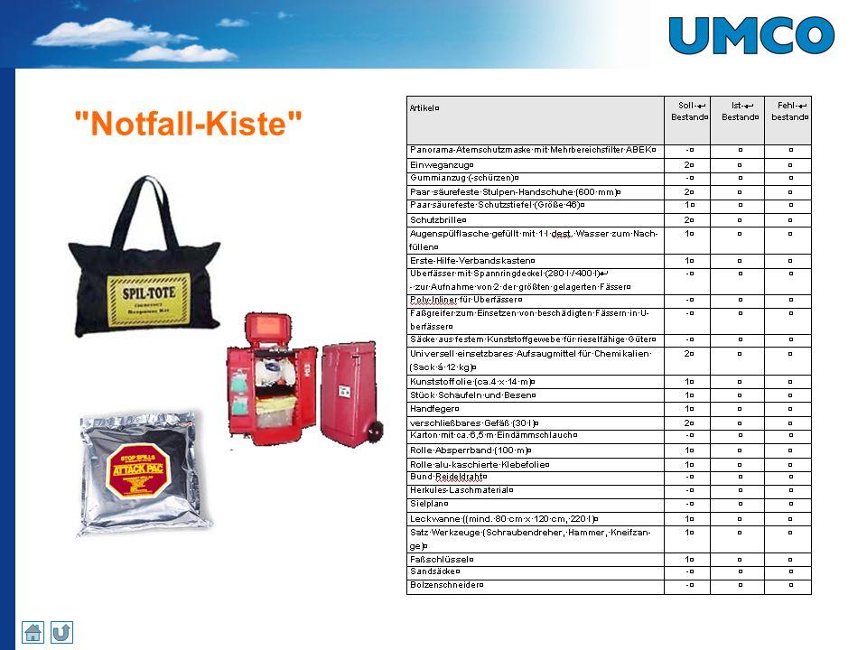 Notfall-Kiste