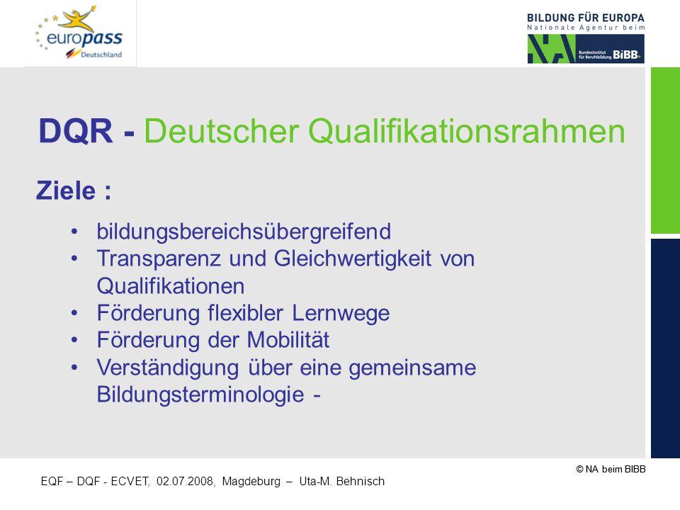 DQR - Deutscher Qualifikationsrahmen