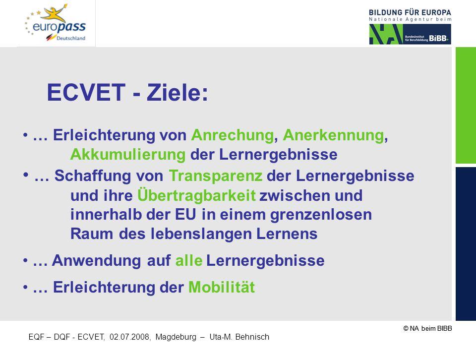 ECVET - Ziele: … Schaffung von Transparenz der Lernergebnisse