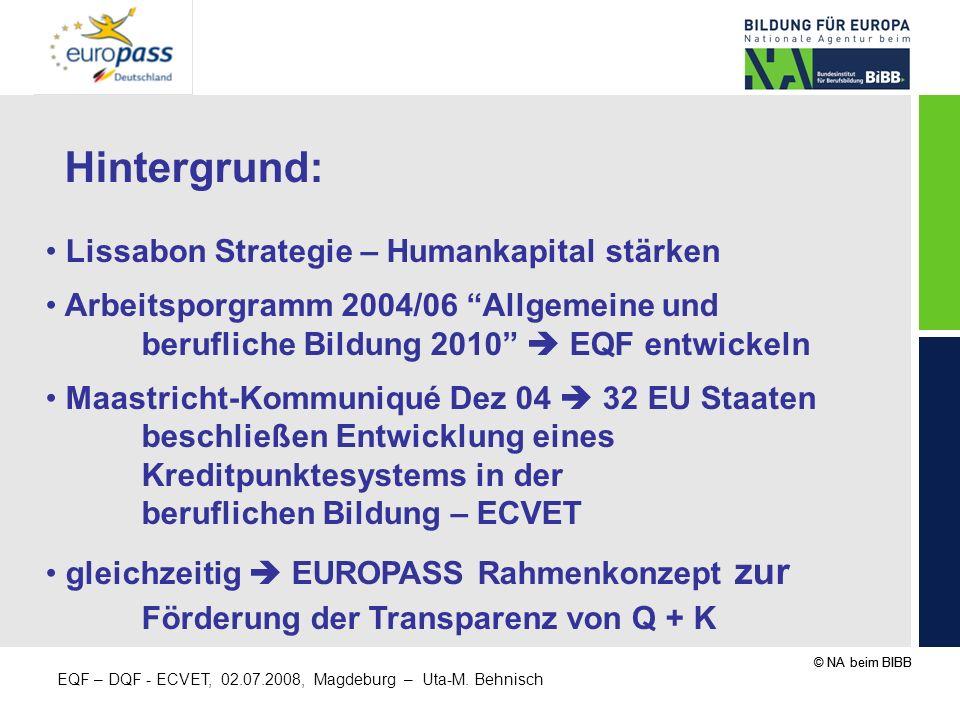 Hintergrund: Förderung der Transparenz von Q + K
