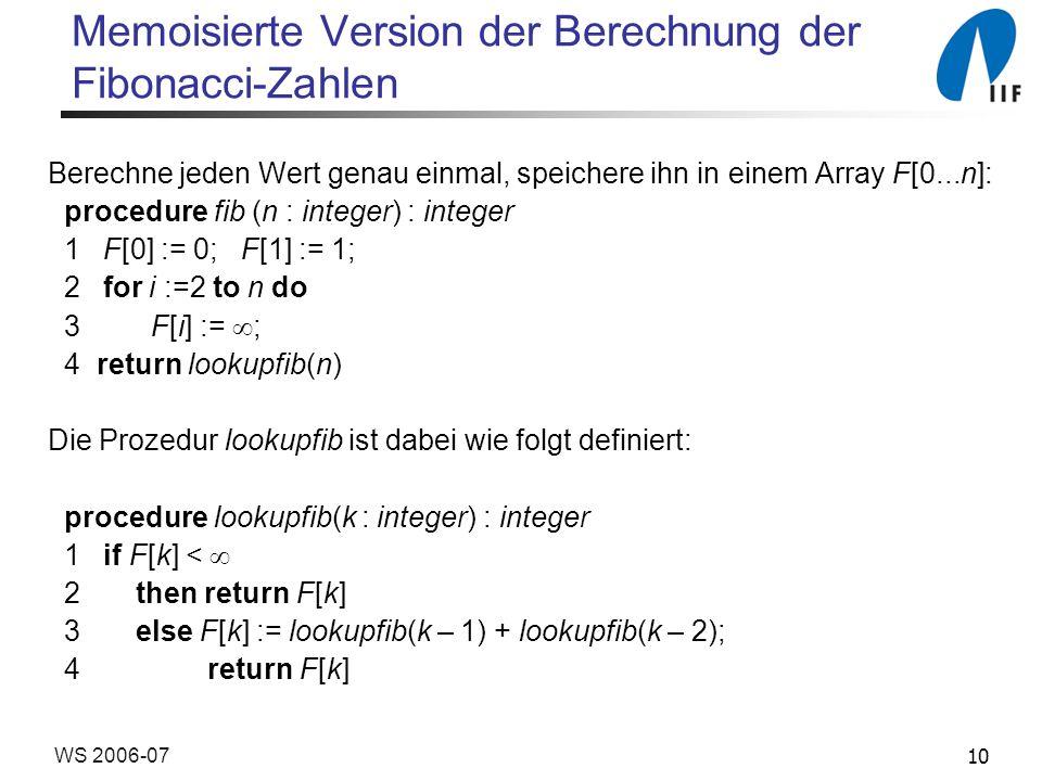 Memoisierte Version der Berechnung der Fibonacci-Zahlen