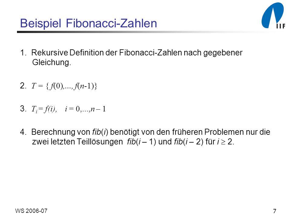 Beispiel Fibonacci-Zahlen