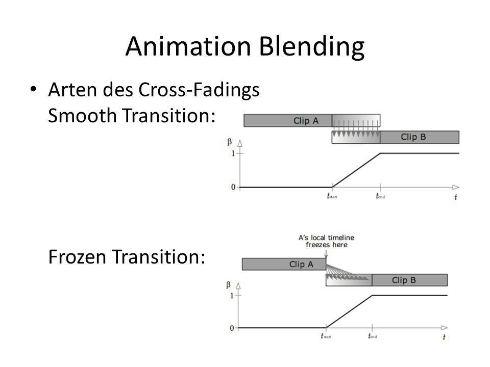 Animation Blending Arten des Cross-Fadings Smooth Transition:
