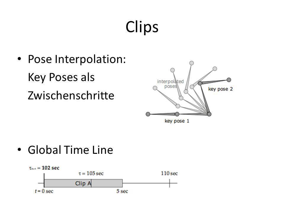 Clips Pose Interpolation: Key Poses als Zwischenschritte