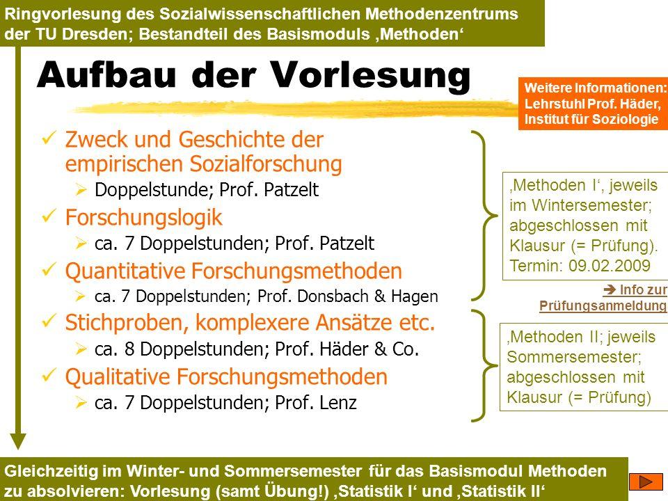 Ringvorlesung des Sozialwissenschaftlichen Methodenzentrums der TU Dresden; Bestandteil des Basismoduls 'Methoden'