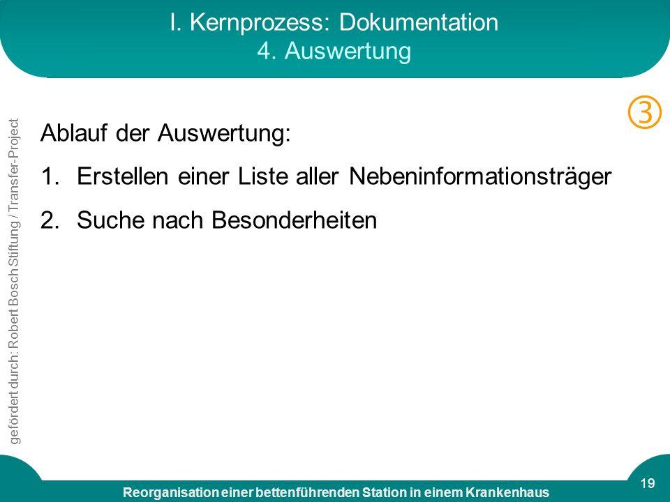 I. Kernprozess: Dokumentation 4. Auswertung