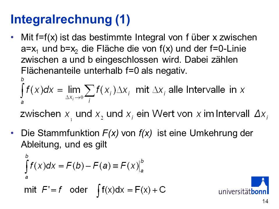 Integralrechnung (1)