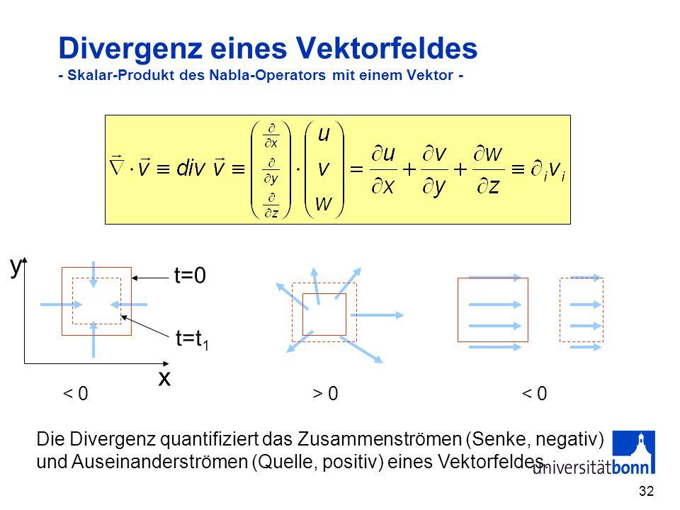 Divergenz eines Vektorfeldes - Skalar-Produkt des Nabla-Operators mit einem Vektor -