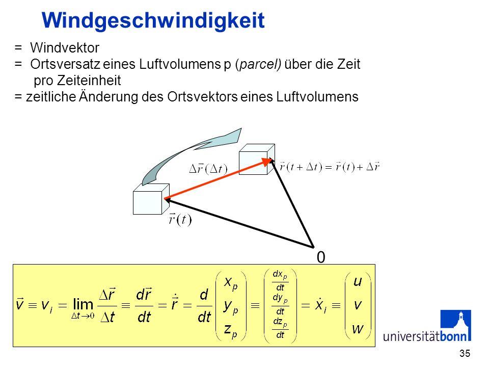 Windgeschwindigkeit = Windvektor