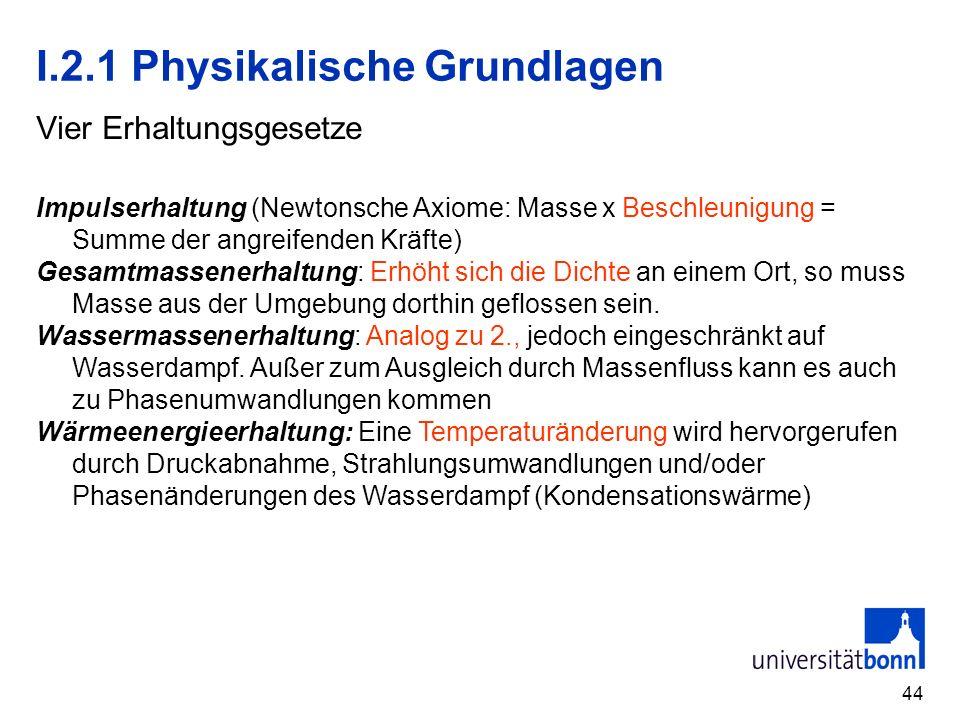 I.2.1 Physikalische Grundlagen